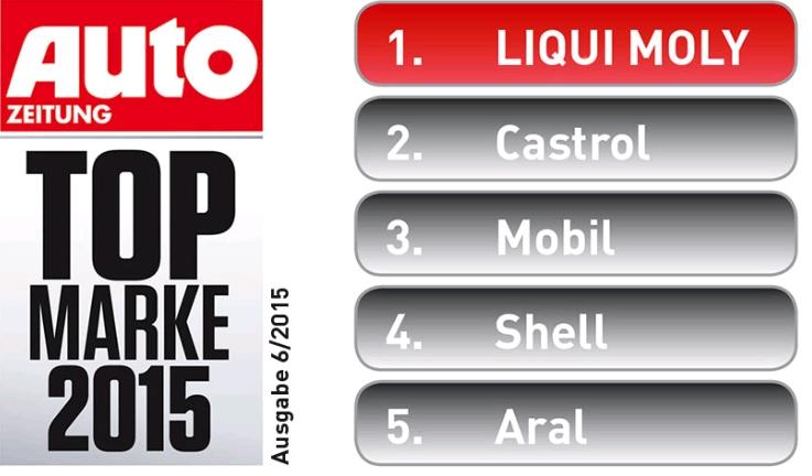 Liqui Moly - топ бренд